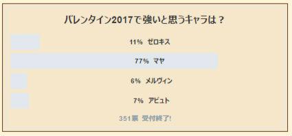 https://wiki.famitsu.com/theme/famitsu/shironeko/anke/anke170202.jpg